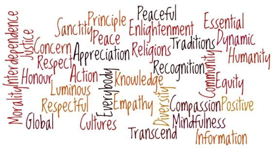 Compassion Wordle 2
